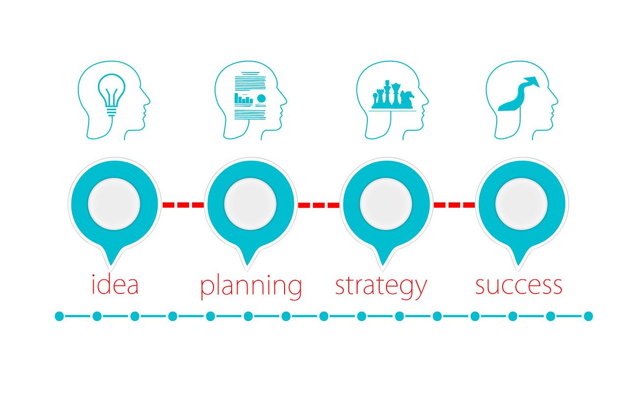 Perchè costruire un piano di comunicazione