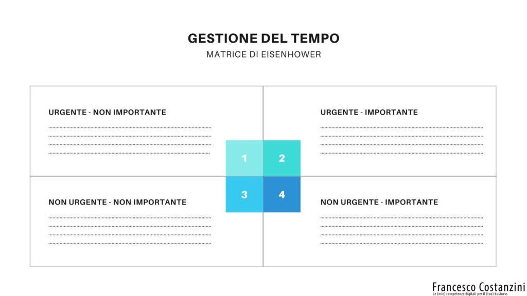 gestione del tempo tabella